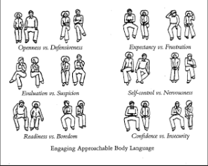 body language advantage at work