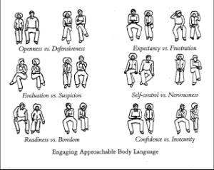 body language advantage at work